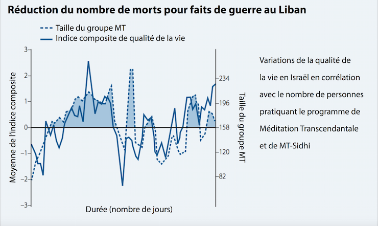 chart-lebanon-deaths