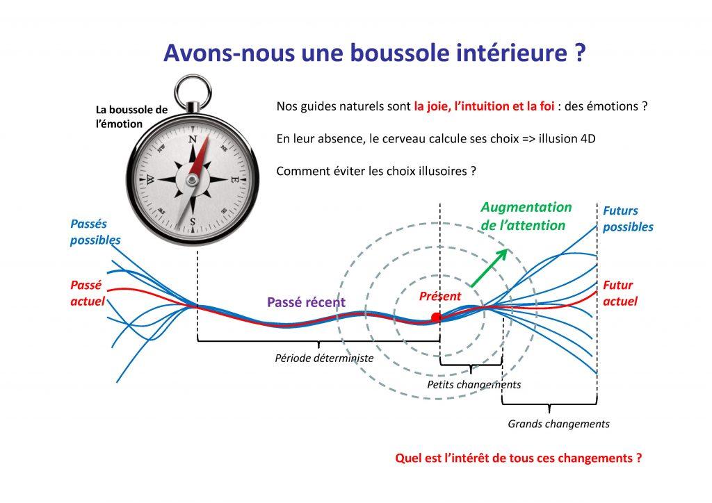 Commutation de ligne spatio-temporelle